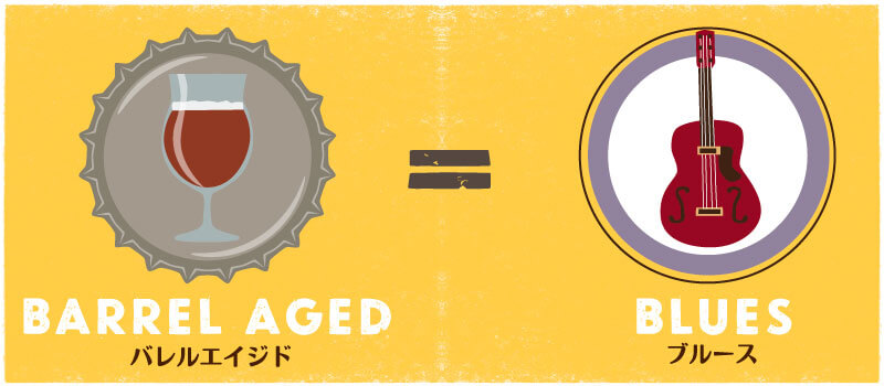 エンジョイ!クラフトビール 図版4
