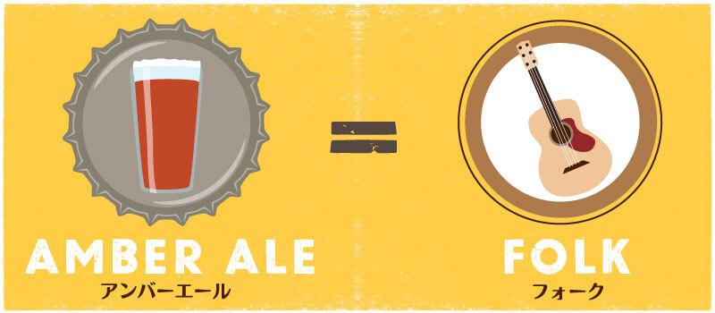 エンジョイ!クラフトビール 図版2