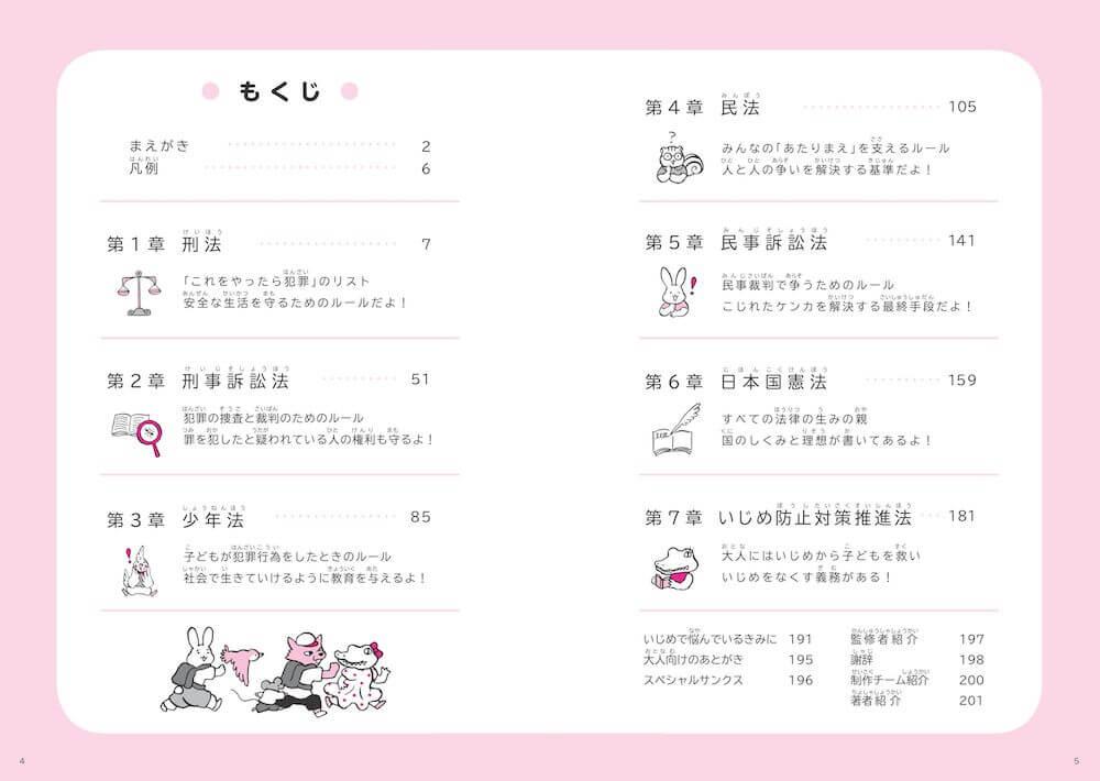 『こども六法』「もくじ」山崎聡一郎/弘文堂